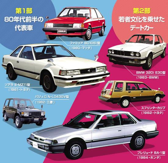 車オタ「今の車はつまらない!デザインも昔の方が良い!」←これ