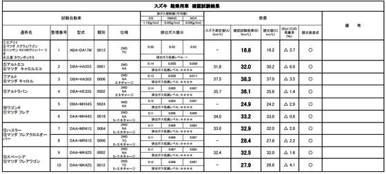 SUZUKI_01-20160831084757