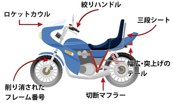 z_bike