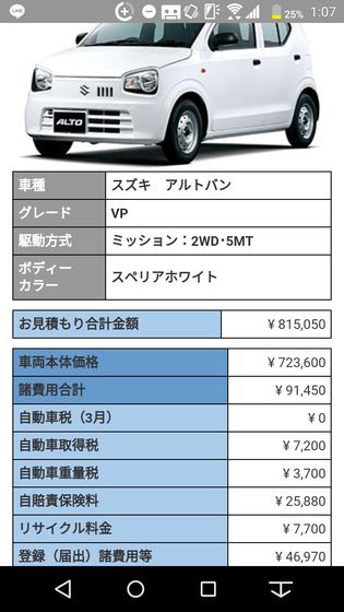貧乏人「最近の軽自動車は高いンゴ…買えないンゴ…」スズキ「はぁ…」