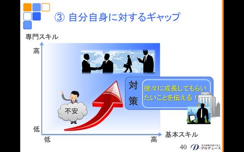 勘どころシリーズ「入社前研修」8-5