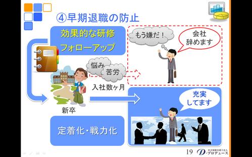 勘どころシリーズ「入社前研修」4-6