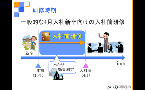 勘どころシリーズ「入社前研修」5-3