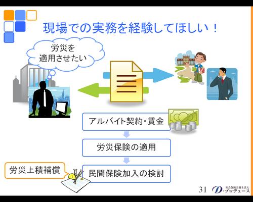 勘どころシリーズ「入社前研修」6-4