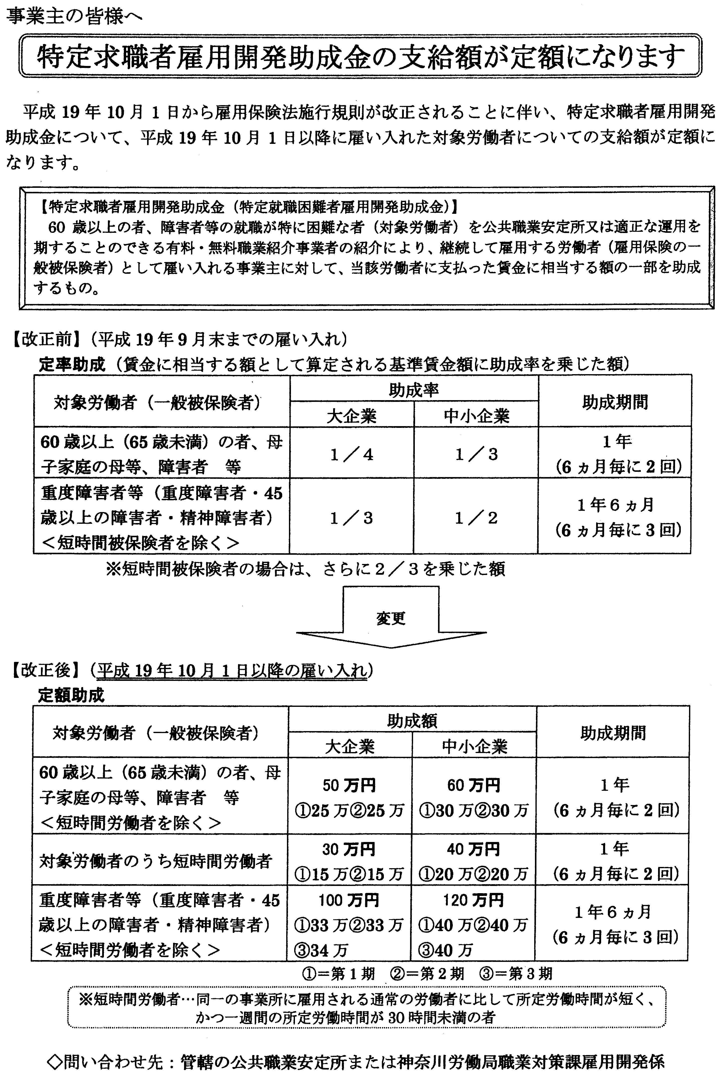 助成金申請の書き方とフォーマット|書式のダウンロードと書き方は書式の王様