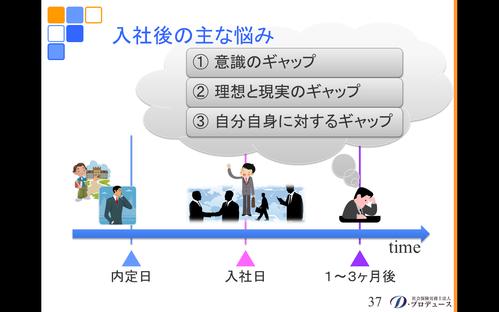 勘どころシリーズ「入社前研修」8-2