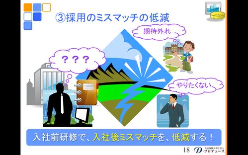 勘どころシリーズ「入社前研修」4-5