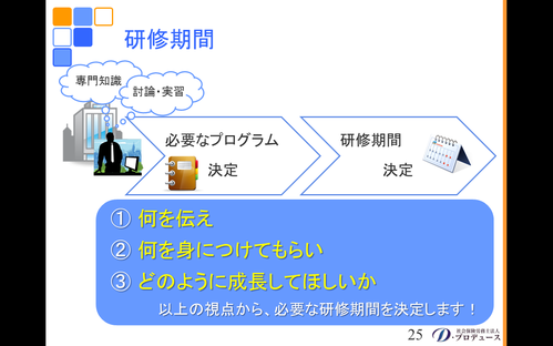 勘どころシリーズ「入社前研修」5-4