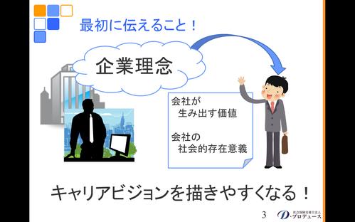 勘どころシリーズ「入社前研修」3