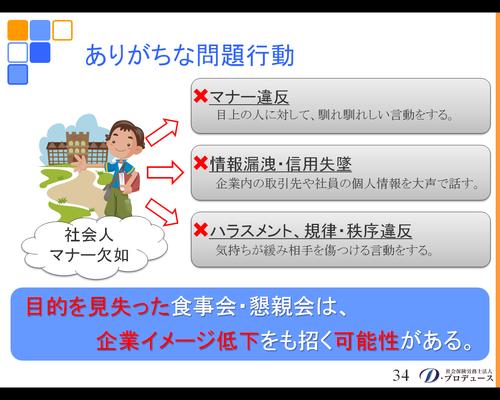 勘どころシリーズ「入社前研修」7-3