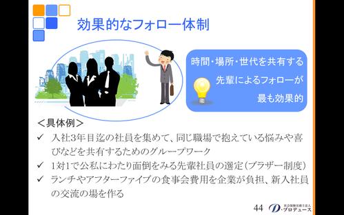 勘どころシリーズ「入社前研修」9-3