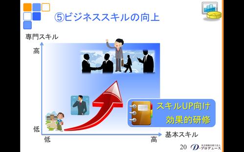 勘どころシリーズ「入社前研修」4-7