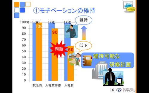 勘どころシリーズ「入社前研修」4-3