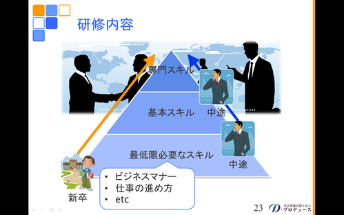 勘どころシリーズ「入社前研修」5-2