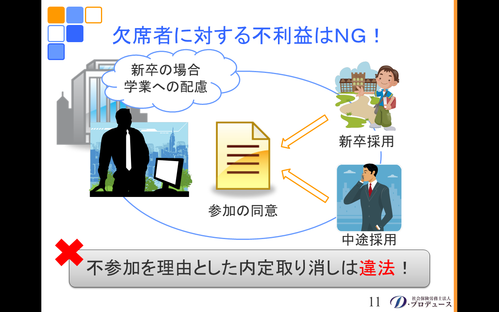 勘どころシリーズ「入社前研修」3-3