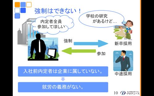 勘どころシリーズ「入社前研修」3-2