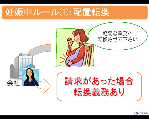 妊産婦期間の規制2