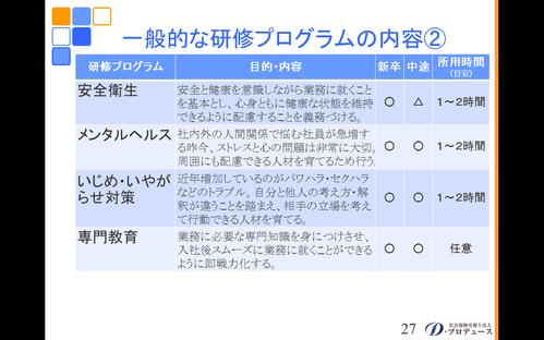 勘どころシリーズ「入社前研修」5-6