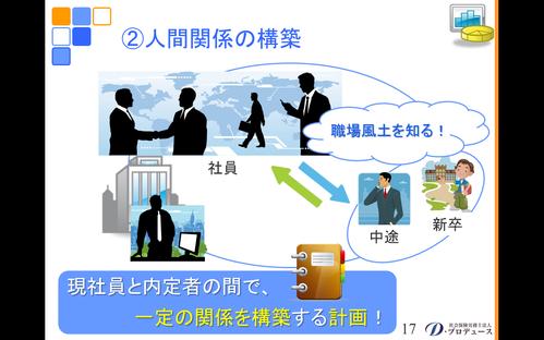 勘どころシリーズ「入社前研修」4-4