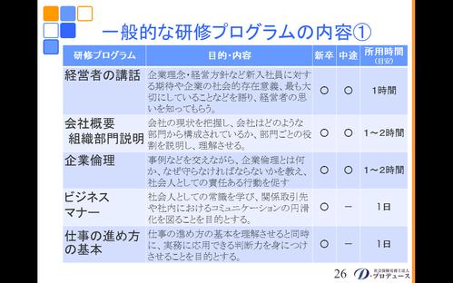 勘どころシリーズ「入社前研修」5-5