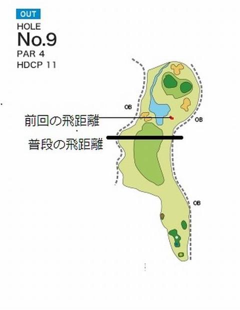 img_cid253_hole9_layout