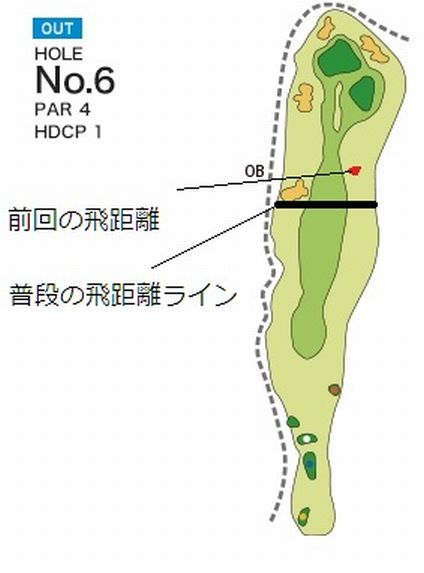 img_cid253_hole6_layout