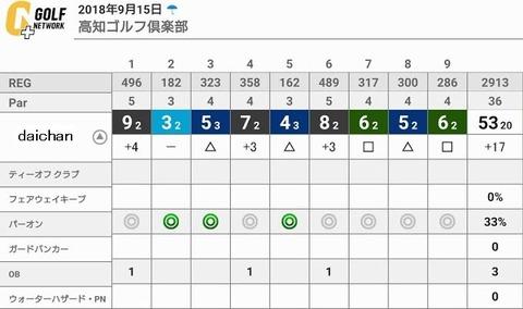 gnp_preview_scorecard180915