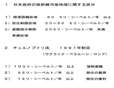 日本政府の汚染地域に関する区分