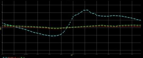 家の温湿度比較2−1