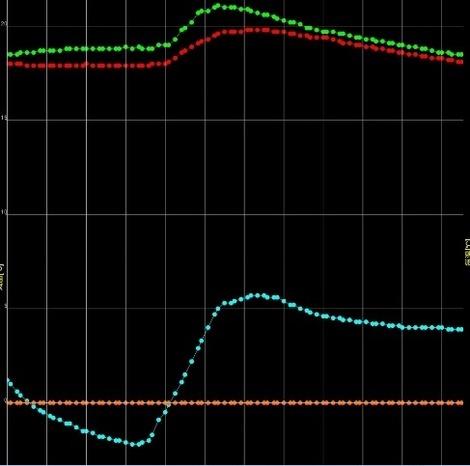 岩手の高断熱住宅暖房検証A