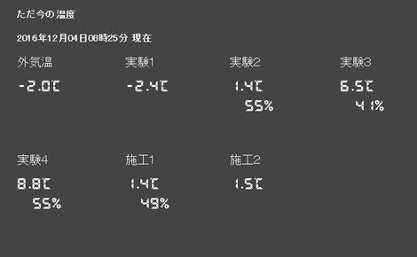 住宅の断熱テスト (1)