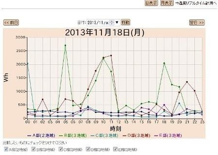 住宅の高断熱&省エネ比較(1)