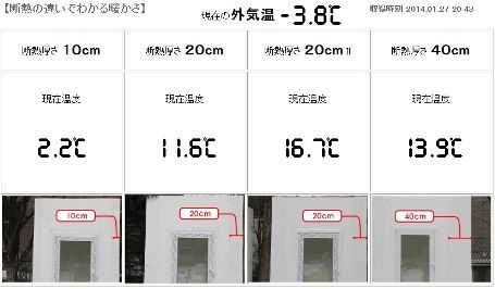 断熱比較実験(3)