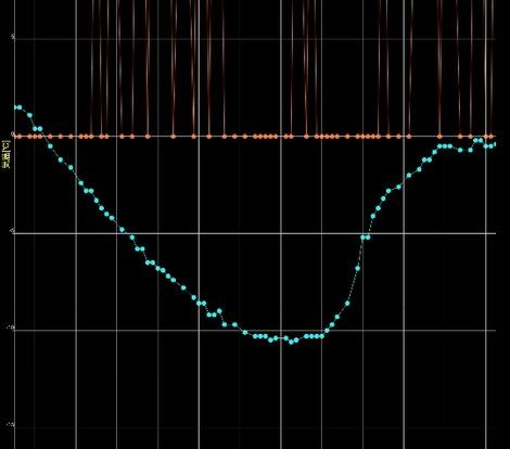 高断熱の家の外気温-10.6℃