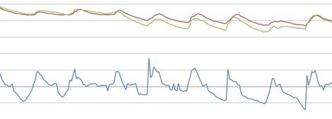 家の煖房温度推移