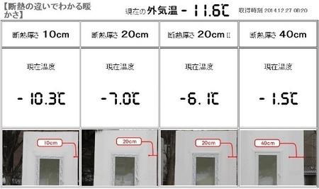 岩手の住宅の温度