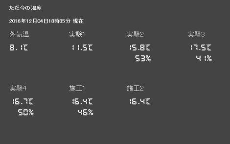 住宅の断熱テスト(2)