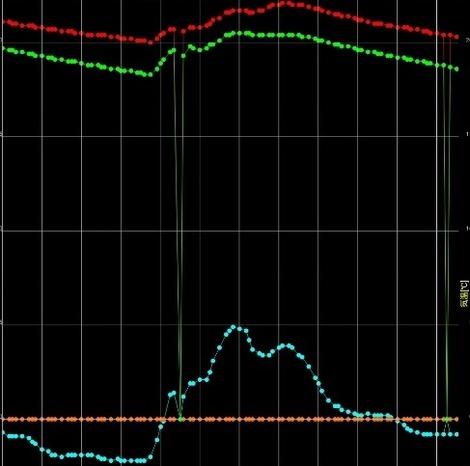 岩手の高断熱住宅暖房検証B