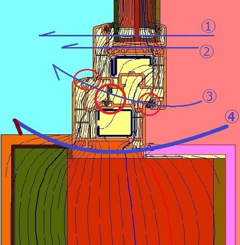 窓の断熱解析画像