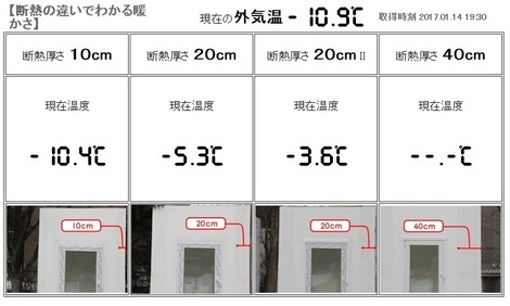 大寒波の温度(2)