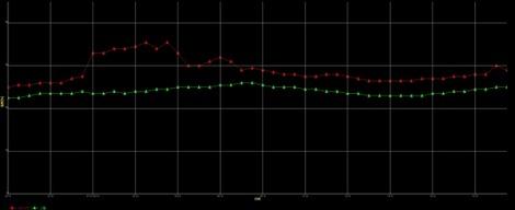 家の温湿度比較1-1