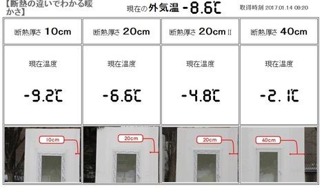 大寒波の温度(1)