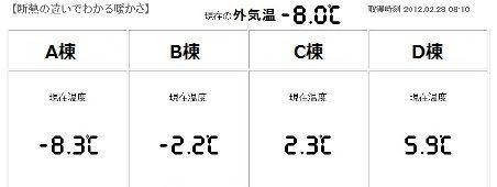 断熱比較実験(1)