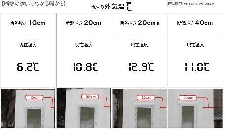 断熱比較実験(2)