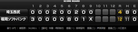 試合トップ   埼玉西武ライオンズ オフィシャルサイト (95)