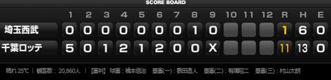 試合トップ   埼玉西武ライオンズ オフィシャルサイト (78)