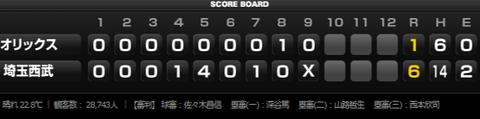 試合トップ   埼玉西武ライオンズ オフィシャルサイト (68)
