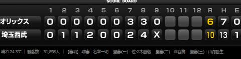 試合トップ   埼玉西武ライオンズ オフィシャルサイト (65)