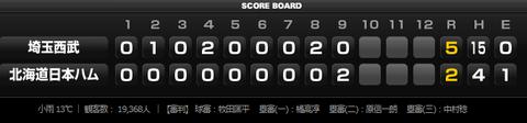 試合トップ   埼玉西武ライオンズ オフィシャルサイト (81)