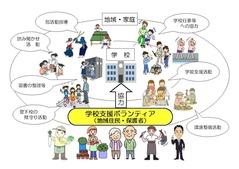 school_support_image